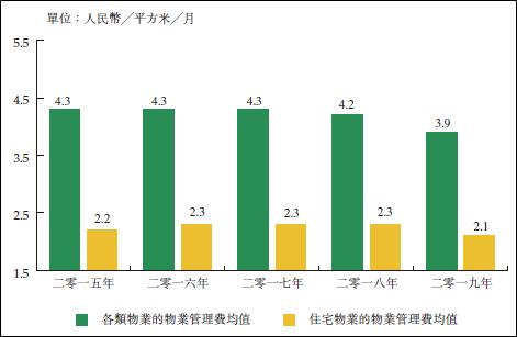 《【超越平台注册网址】世茂服务IPO:收入严重依赖世茂集团 扩张走低价路线》