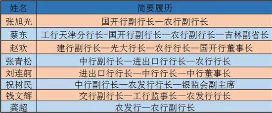 金沙博彩资料大全·长沙大象踩死驯养员,官方发布通报 网友:不想再看动物表演