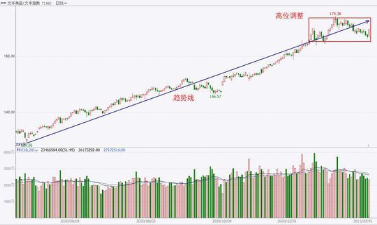 中粮期货  试错交易:2月5日市场观察