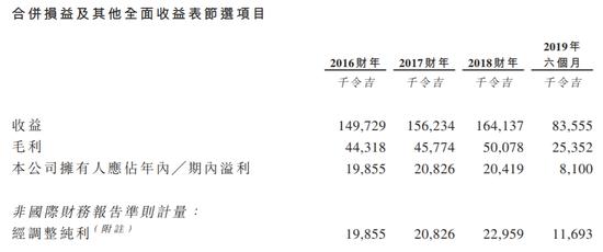 「一号娱乐场网站」LOL有钱任性?王思聪花800万,把IG的对手奶死了!