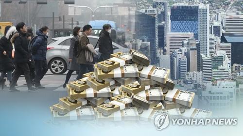 03年gdp增长率_韩去年GDP增速3.1%人均国民总收入有望突破3万美元