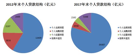数据来源:工行年报,苏宁金融研究院