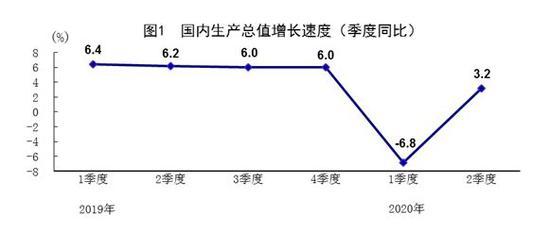 中粮期货  试错交易:7月20日市场观察