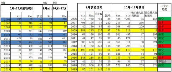 娱乐赌场名字大全中国,银河期货:山东玉米需求调研报告