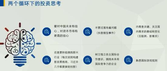 视频|公募投资总监透露:双循环下6大思考,消费医药行情还没走完