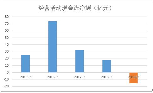 「可以存一块钱的投注网」和谐汽车复牌飙逾6% 恒地主席李家杰入股逾3%
