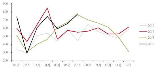 网上金沙注册开户网站 贷款规模增13%:房地产加速去库存化 小微企业获支持