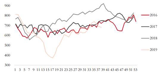 色彩娱乐平台能提现吗,招商蛇口:1-10月签约销售额同比增34.76%