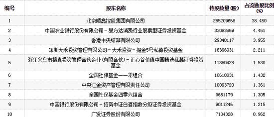 八大胜娱乐场真人游戏 - 证监会:批准郑商所于2019年8月9日开展尿素期货交易