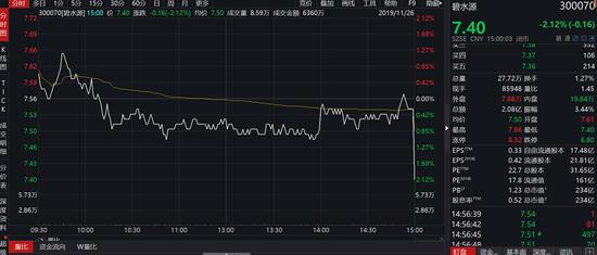 「银联娱乐场安卓版」巨人网络300亿市值限售股解禁上市 8位股东收益160亿