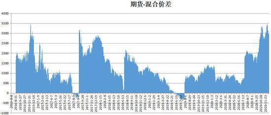 倍特期货:主导逻辑发生变化 橡胶价格宽幅波动