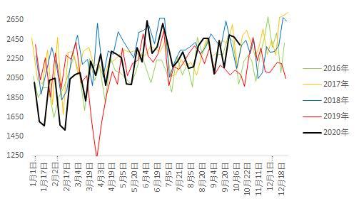 长江期货:供需转差与高基差博弈 铁矿震荡区间下移