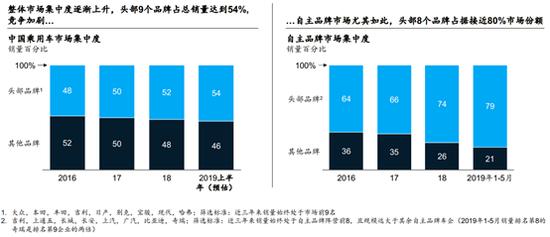 足球指数比分 - 打造3C领域增值服务商北京东面,爱回收门店集中