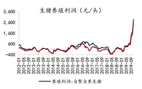 澳门星际场手机版_中化集团宁高宁:未来十年中国将会发生什么变化?