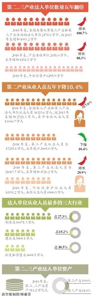 「足球外围输钱」重庆最渴望崛起的一个区,常年50万人在外地打工,高铁正规划当中