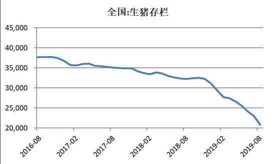 博彩族全讯网 担忧全球增长前景 美股收跌道指跌300点