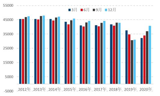 国信期货:需求压制仍存 玉米阶段性偏弱