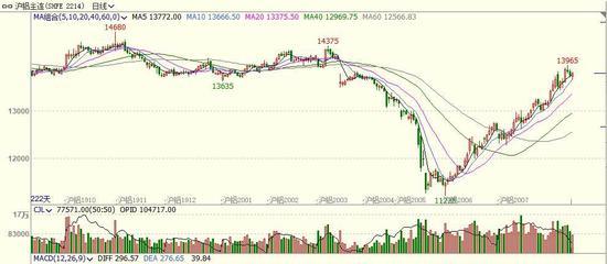 海证期货:库存变化主导七月走势 铝价或将冲高回落