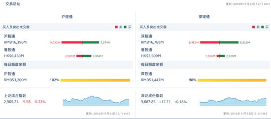 兔玩娱乐平台是真的吗-4月股东增持限售股减持环比均减少七成