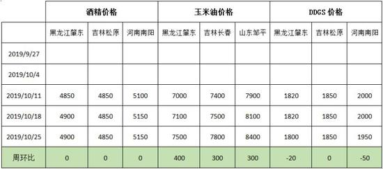 亚洲国际充值-今年种棉成本能有多少?能挣多少钱?我们来一起算一算