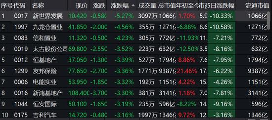 微米娱乐app赚钱,2018 Q2城市交通报告:北京重回首堵 成都早八点最堵