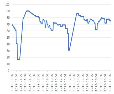 信鼎娱乐平台,Lyft打赢Uber上市 股价惨遭跳水