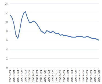 泰皇彩票网|投产产能逐渐落地 铝供应压力仍大