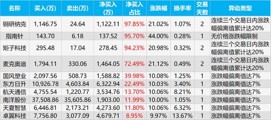 """88彩票预测彩88_北京101套房源""""双12""""将现身阿里拍卖"""