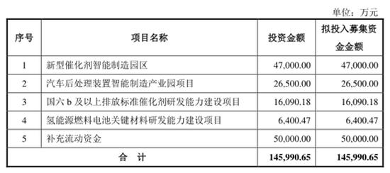 中自环保IPO:依赖重汽话语权较弱 业绩大幅波动存内外交困之忧