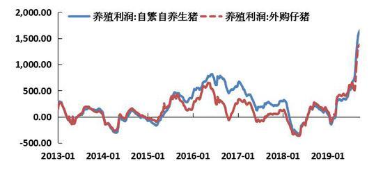 http://www.weixinrensheng.com/caijingmi/867210.html