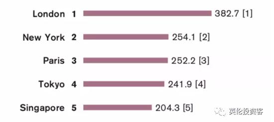 将错就错赌场女是谁 - 报告|2019年8月宁夏省A股上市公司市值排行榜