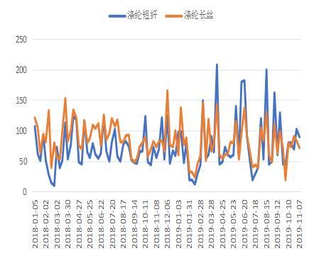 """茗彩平台评价,霜降习俗""""冷知识"""":为何此时要吃柿子?"""