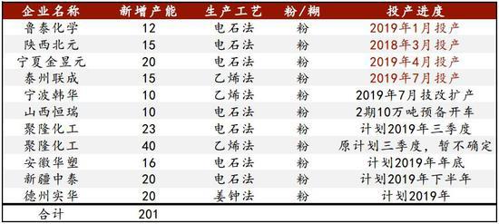 集结号官网充值中心 数说农业5:广西水稻面积2900万亩,最大与最小市竟差近10倍!