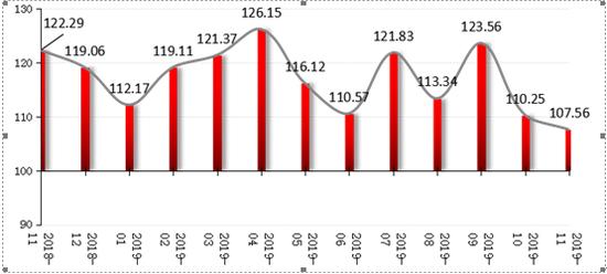 「8888彩票网登录」英特尔官方处理器降价 最高降了20.5%