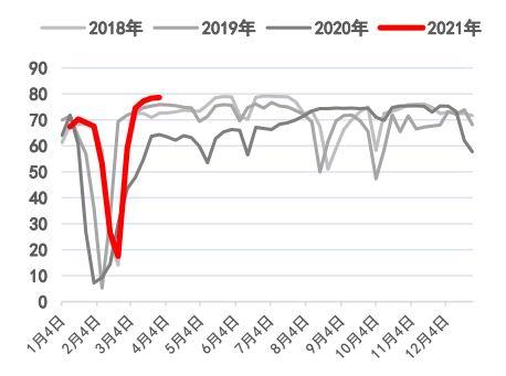 中信建投:产区开割打压市场心态 胶价走势恐偏弱