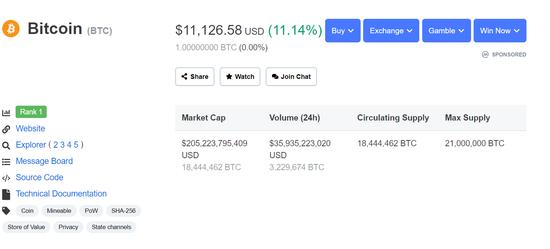 《【超越在线登陆注册】火币科技涨11%:比特币突破12000美元 沈南鹏持股13%》