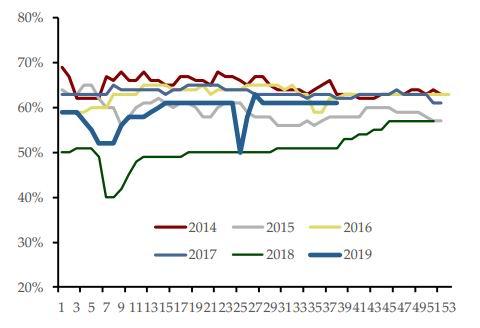 「瑞士著名赌场」六成寿险公司二季度偿付能力下滑 3家未达监管标准