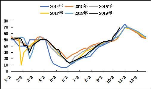 银泰娱乐国际平台·平板电脑前景不容乐观,出货量已连续15个季度下滑