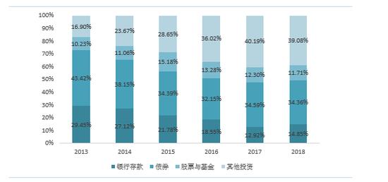 博天堂在线娱乐平台 - 冯俊:未来住房需求将从追求数量变成追求质量
