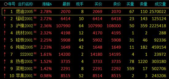 http://www.k2summit.cn/caijingfenxi/1593997.html