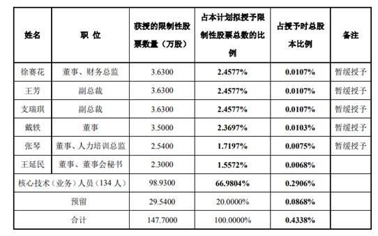我喜欢电子竞技-阿含桐中日冠军对抗爆大冷 年近40的日本棋手战胜范廷钰