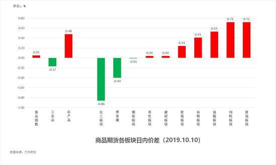 http://www.weixinrensheng.com/caijingmi/855651.html