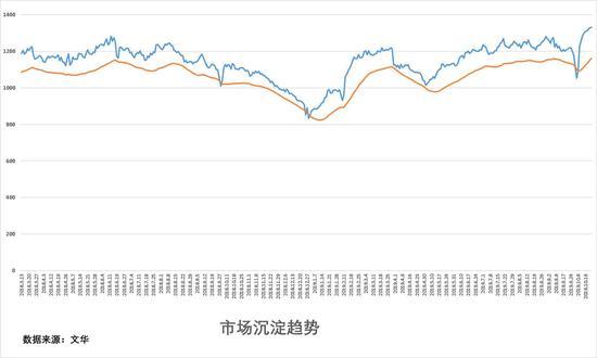 蒙特卡罗算法_华为麒麟芯片、长安蓝鲸动力,中国人的骄傲