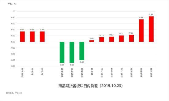威尼斯人赌博官网站-上海成全球第一科技创新城市?深圳表示不服!