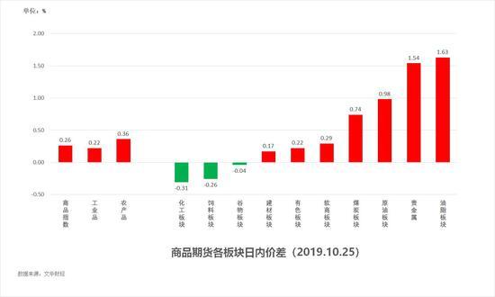 黄金城官网娱乐app下载·中手游上市募资13亿港元 肖健:我们成大湾区创业合作典范