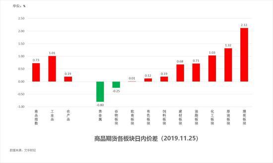 ssp国际博彩app下载·任振鹤辞去浙江省监察委员会主任职务