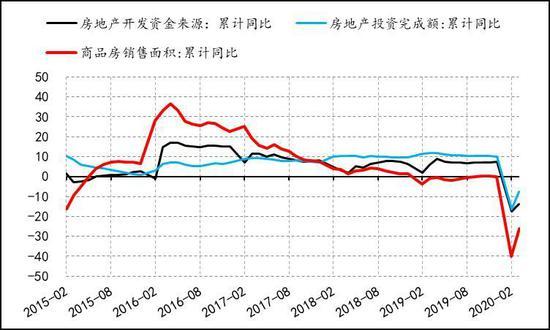 信达期货:钢材价格随矿石被动上涨 压力增加