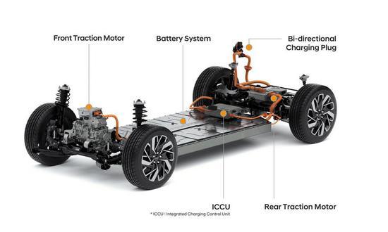现代将推出专属电动汽车平台 续航可达500公里以上|现代汽车
