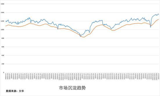 「澳门赌场xjw2009」市场不买帐 富力首次配股融资规模大缩水