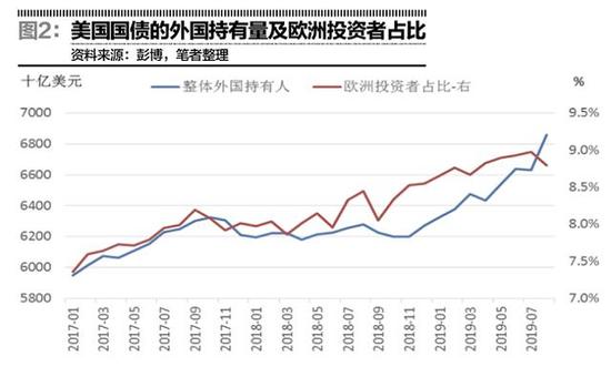 巨鑫娱乐官网 - 内房股普遍上涨 融创中国升逾2%
